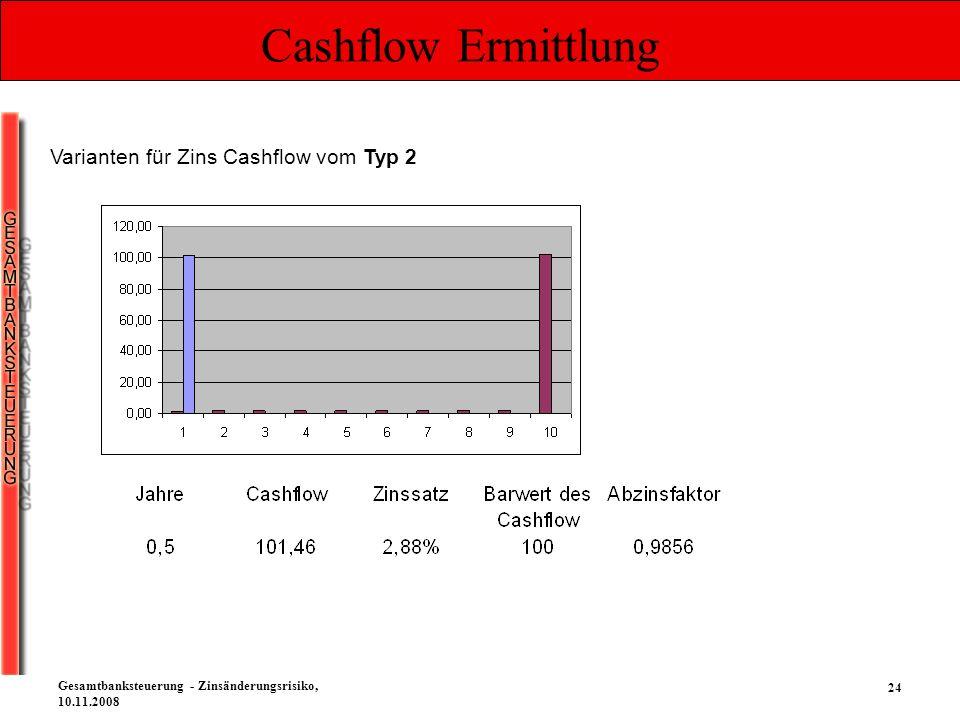 24 Gesamtbanksteuerung - Zinsänderungsrisiko, 10.11.2008 Cashflow Ermittlung Varianten für Zins Cashflow vom Typ 2