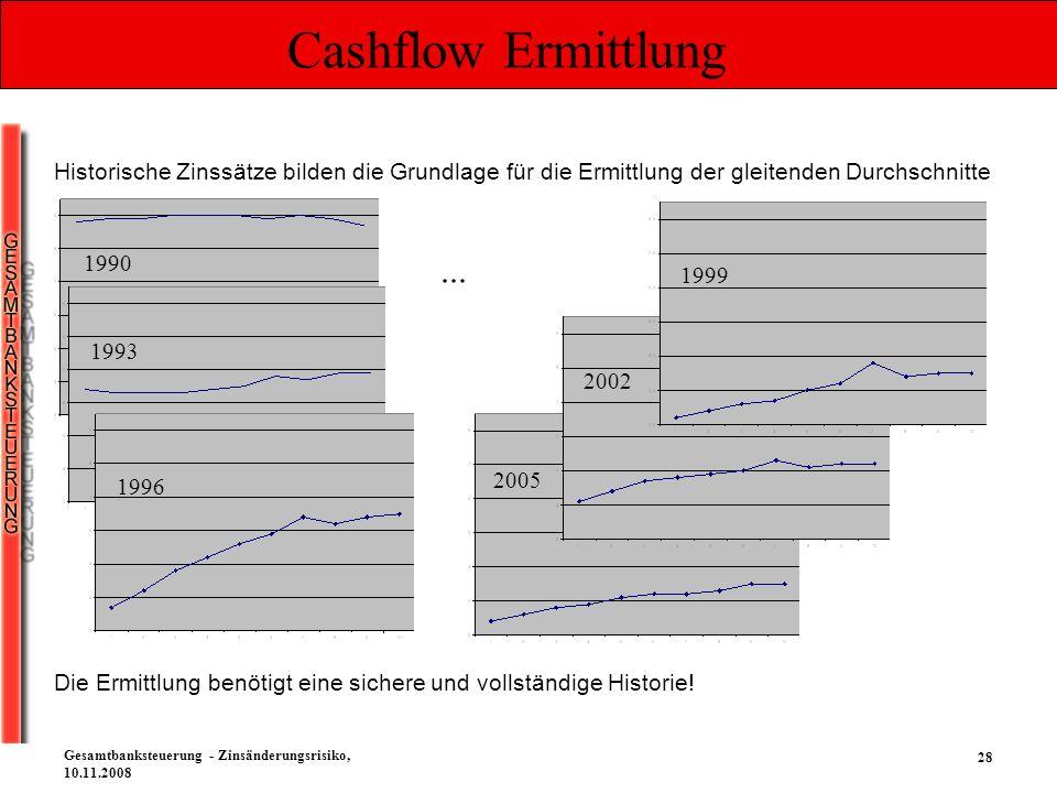 28 Gesamtbanksteuerung - Zinsänderungsrisiko, 10.11.2008 Cashflow Ermittlung Historische Zinssätze bilden die Grundlage für die Ermittlung der gleiten