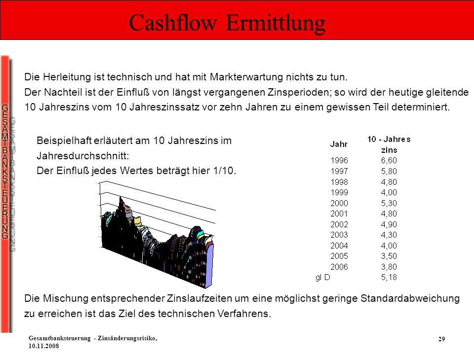 29 Gesamtbanksteuerung - Zinsänderungsrisiko, 10.11.2008 Cashflow Ermittlung Die Herleitung ist technisch und hat mit Markterwartung nichts zu tun. De