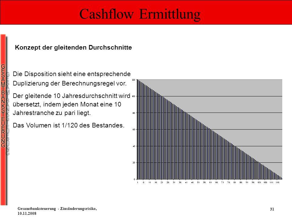 31 Gesamtbanksteuerung - Zinsänderungsrisiko, 10.11.2008 Cashflow Ermittlung Konzept der gleitenden Durchschnitte Die Disposition sieht eine entsprech