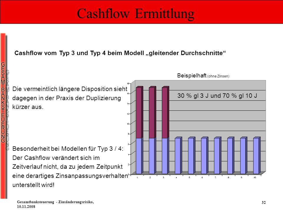 32 Gesamtbanksteuerung - Zinsänderungsrisiko, 10.11.2008 Cashflow Ermittlung Cashflow vom Typ 3 und Typ 4 beim Modell gleitender Durchschnitte Die ver