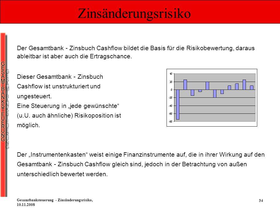 34 Gesamtbanksteuerung - Zinsänderungsrisiko, 10.11.2008 Zinsänderungsrisiko Der Gesamtbank - Zinsbuch Cashflow bildet die Basis für die Risikobewertu