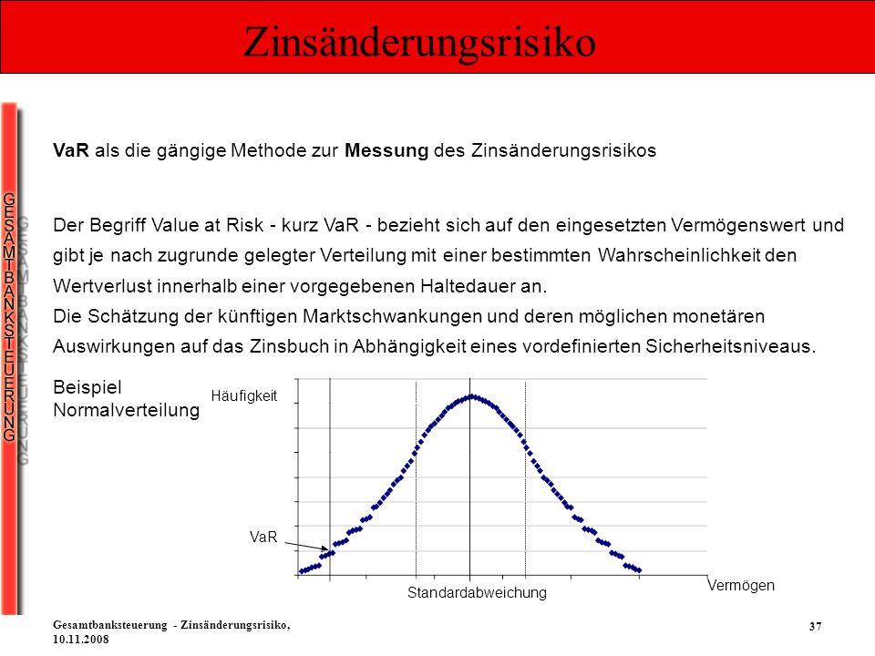 37 Gesamtbanksteuerung - Zinsänderungsrisiko, 10.11.2008 Zinsänderungsrisiko VaR als die gängige Methode zur Messung des Zinsänderungsrisikos Der Begr