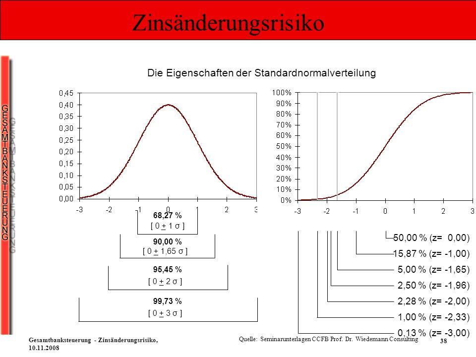 38 Gesamtbanksteuerung - Zinsänderungsrisiko, 10.11.2008 Zinsänderungsrisiko 68,27 % 90,00 % 95,45 % [ 0 + 1 σ ] [ 0 + 1,65 σ ] [ 0 + 2 σ ] 99,73 % [