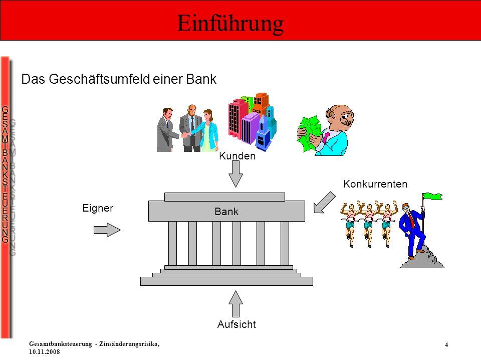 4 Gesamtbanksteuerung - Zinsänderungsrisiko, 10.11.2008 Einführung Das Geschäftsumfeld einer Bank Bank Kunden Eigner Konkurrenten Aufsicht