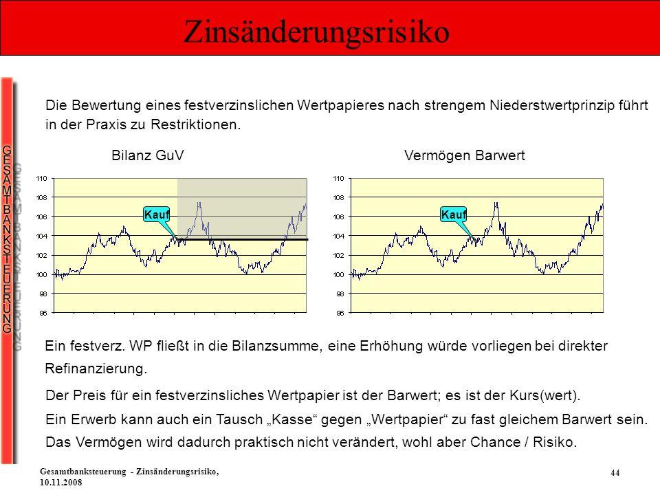 44 Gesamtbanksteuerung - Zinsänderungsrisiko, 10.11.2008 Zinsänderungsrisiko Ein Erwerb kann auch ein Tausch Kasse gegen Wertpapier zu fast gleichem B