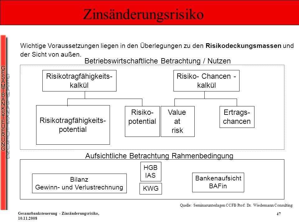 47 Gesamtbanksteuerung - Zinsänderungsrisiko, 10.11.2008 Zinsänderungsrisiko Wichtige Voraussetzungen liegen in den Überlegungen zu den Risikodeckungs