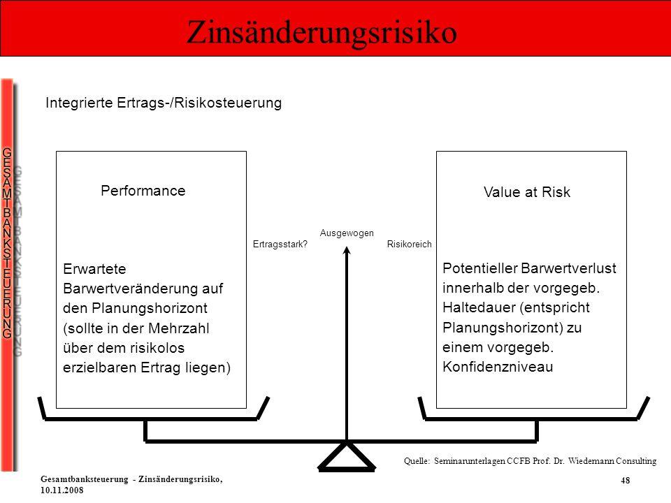 48 Gesamtbanksteuerung - Zinsänderungsrisiko, 10.11.2008 Zinsänderungsrisiko Integrierte Ertrags-/Risikosteuerung Performance Value at Risk Erwartete