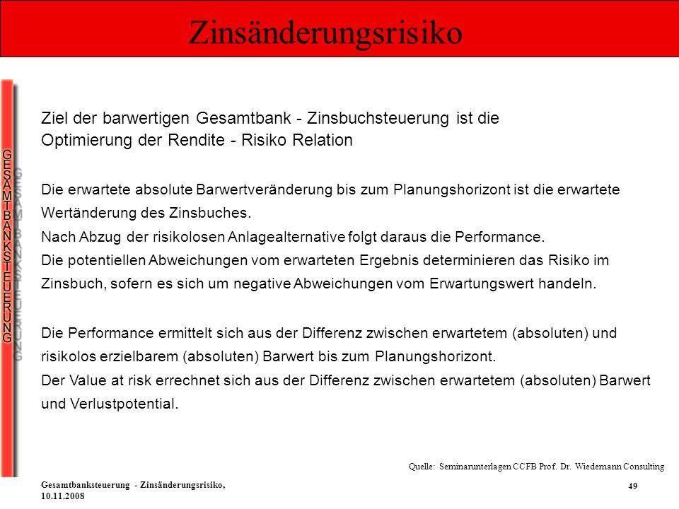 49 Gesamtbanksteuerung - Zinsänderungsrisiko, 10.11.2008 Zinsänderungsrisiko Ziel der barwertigen Gesamtbank - Zinsbuchsteuerung ist die Optimierung d