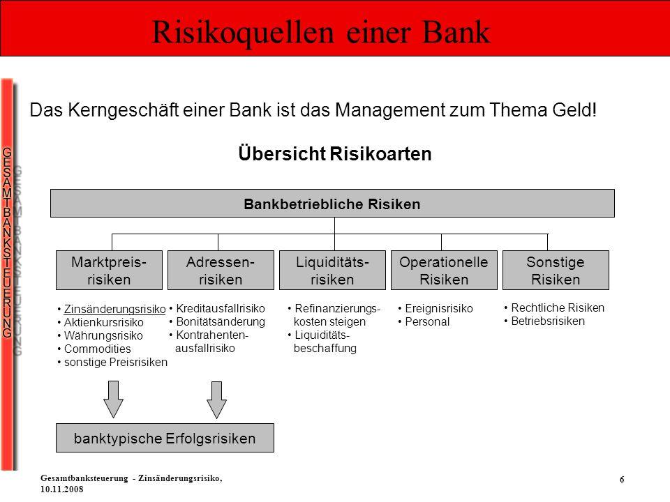 6 Gesamtbanksteuerung - Zinsänderungsrisiko, 10.11.2008 Risikoquellen einer Bank Das Kerngeschäft einer Bank ist das Management zum Thema Geld! Übersi