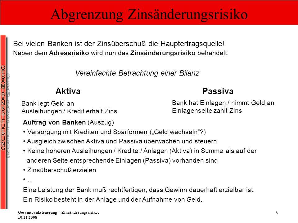 8 Gesamtbanksteuerung - Zinsänderungsrisiko, 10.11.2008 Abgrenzung Zinsänderungsrisiko Bank hat Einlagen / nimmt Geld an Einlagenseite zahlt Zins Bank