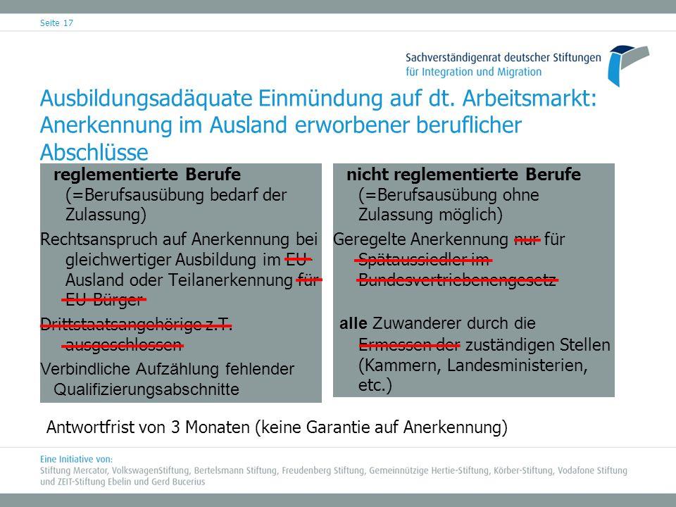 Ausbildungsadäquate Einmündung auf dt. Arbeitsmarkt: Anerkennung im Ausland erworbener beruflicher Abschlüsse reglementierte Berufe (=Berufsausübung b