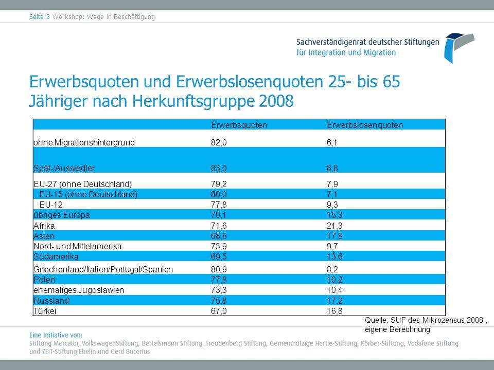 Erwerbsquoten und Erwerbslosenquoten 25- bis 65 Jähriger nach Herkunftsgruppe 2008 Seite 3 Workshop: Wege in Beschäftigung Quelle: SUF des Mikrozensus