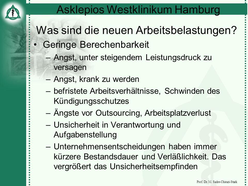 Asklepios Westklinikum Hamburg Prof. Dr. M. Sadre-Chirazi-Stark Was sind die neuen Arbeitsbelastungen? Geringe Berechenbarkeit –Angst, unter steigende