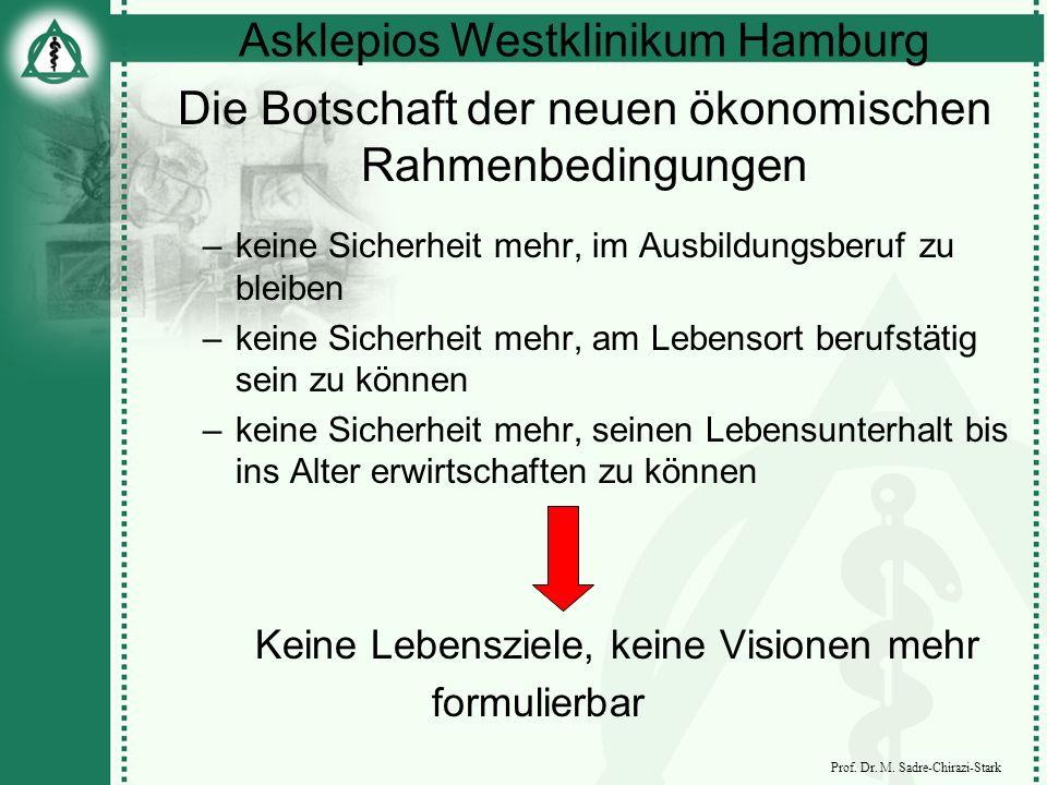 Asklepios Westklinikum Hamburg Prof. Dr. M. Sadre-Chirazi-Stark Die Botschaft der neuen ökonomischen Rahmenbedingungen –keine Sicherheit mehr, im Ausb
