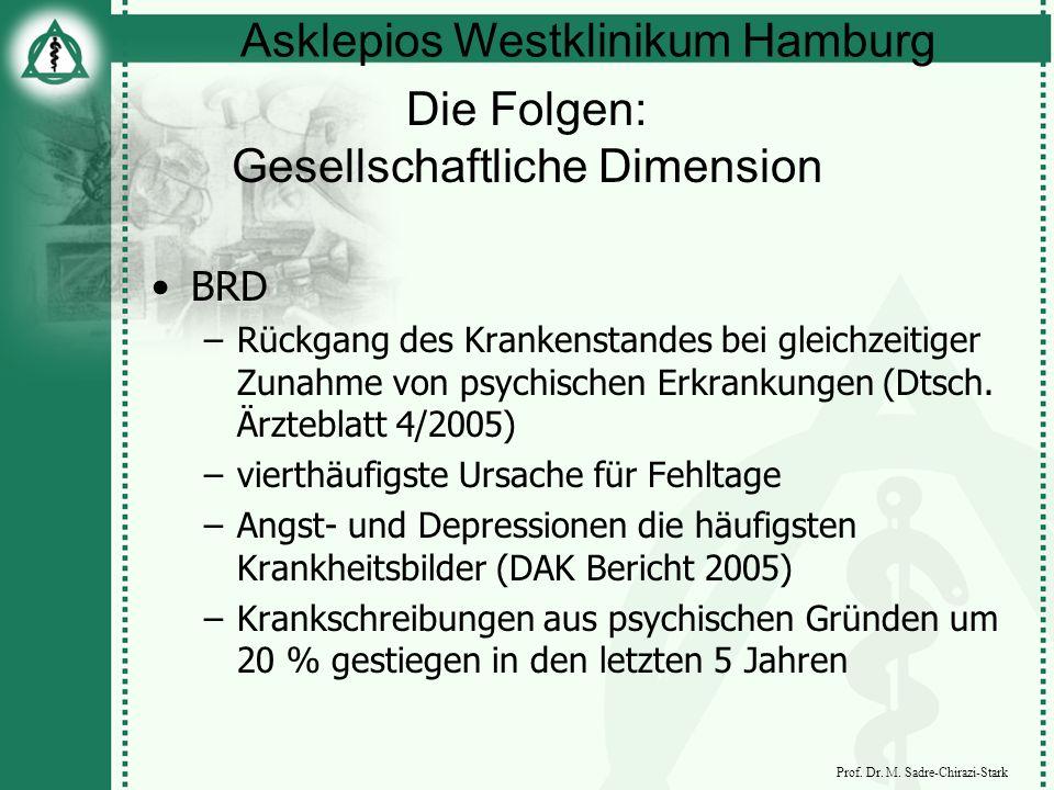 Asklepios Westklinikum Hamburg Prof. Dr. M. Sadre-Chirazi-Stark Die Folgen: Gesellschaftliche Dimension BRD –Rückgang des Krankenstandes bei gleichzei