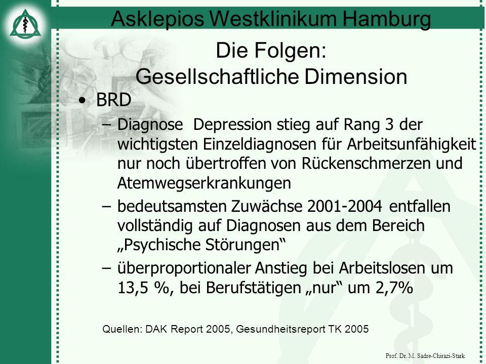 Asklepios Westklinikum Hamburg Prof. Dr. M. Sadre-Chirazi-Stark Die Folgen: Gesellschaftliche Dimension BRD –Diagnose Depression stieg auf Rang 3 der