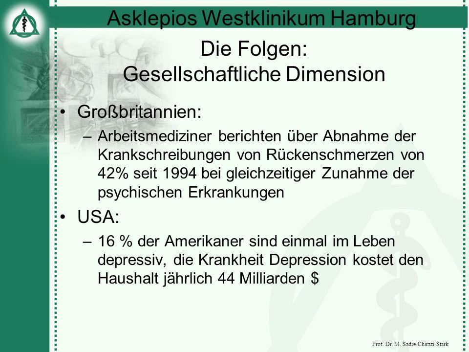 Asklepios Westklinikum Hamburg Prof. Dr. M. Sadre-Chirazi-Stark Die Folgen: Gesellschaftliche Dimension Großbritannien: –Arbeitsmediziner berichten üb