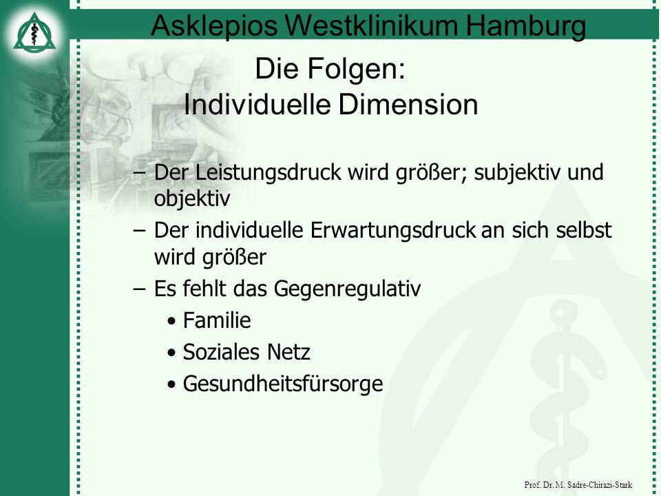 Asklepios Westklinikum Hamburg Prof. Dr. M. Sadre-Chirazi-Stark Die Folgen: Individuelle Dimension –Der Leistungsdruck wird größer; subjektiv und obje