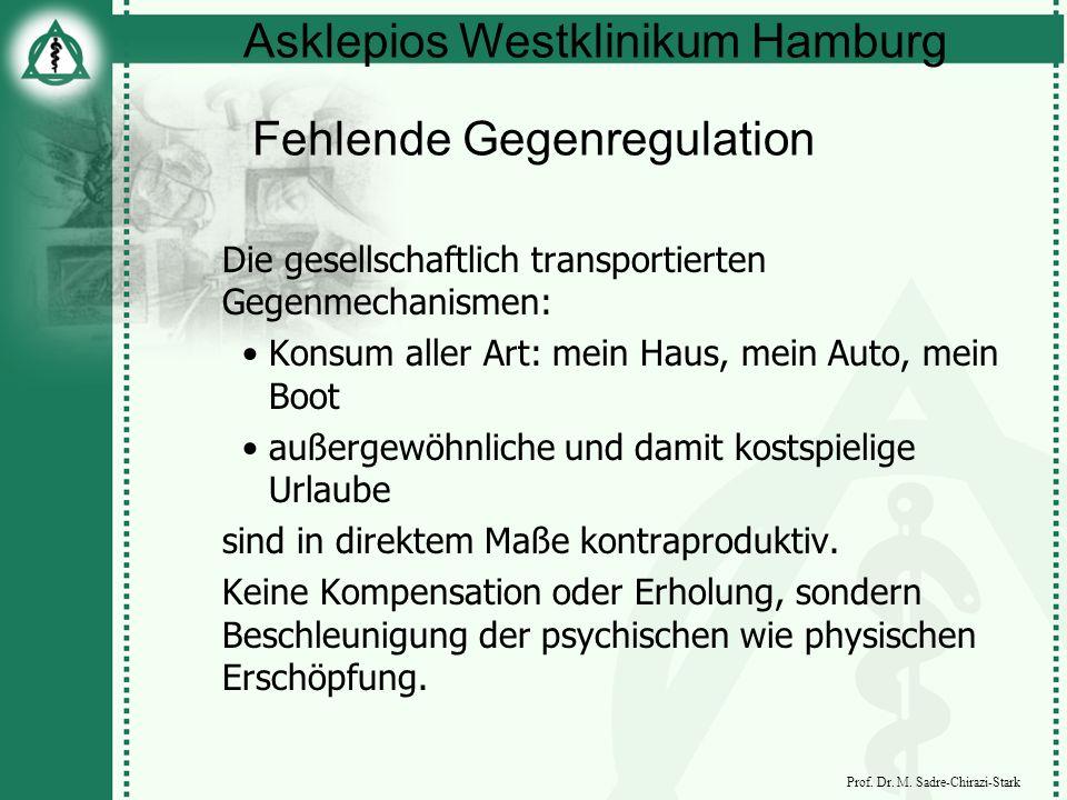 Asklepios Westklinikum Hamburg Prof. Dr. M. Sadre-Chirazi-Stark Fehlende Gegenregulation Die gesellschaftlich transportierten Gegenmechanismen: Konsum