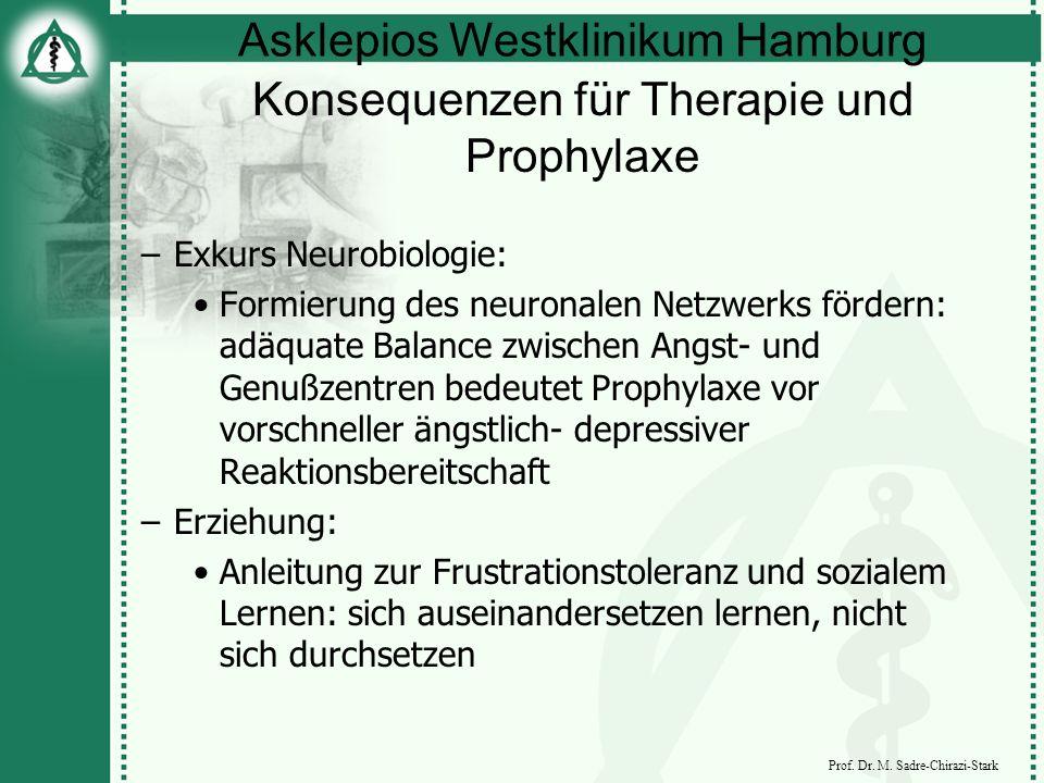 Asklepios Westklinikum Hamburg Prof. Dr. M. Sadre-Chirazi-Stark Konsequenzen für Therapie und Prophylaxe –Exkurs Neurobiologie: Formierung des neurona