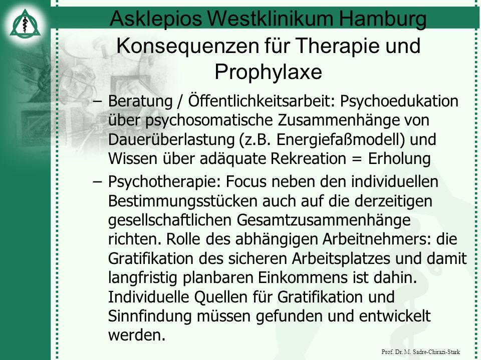 Asklepios Westklinikum Hamburg Prof. Dr. M. Sadre-Chirazi-Stark Konsequenzen für Therapie und Prophylaxe –Beratung / Öffentlichkeitsarbeit: Psychoeduk