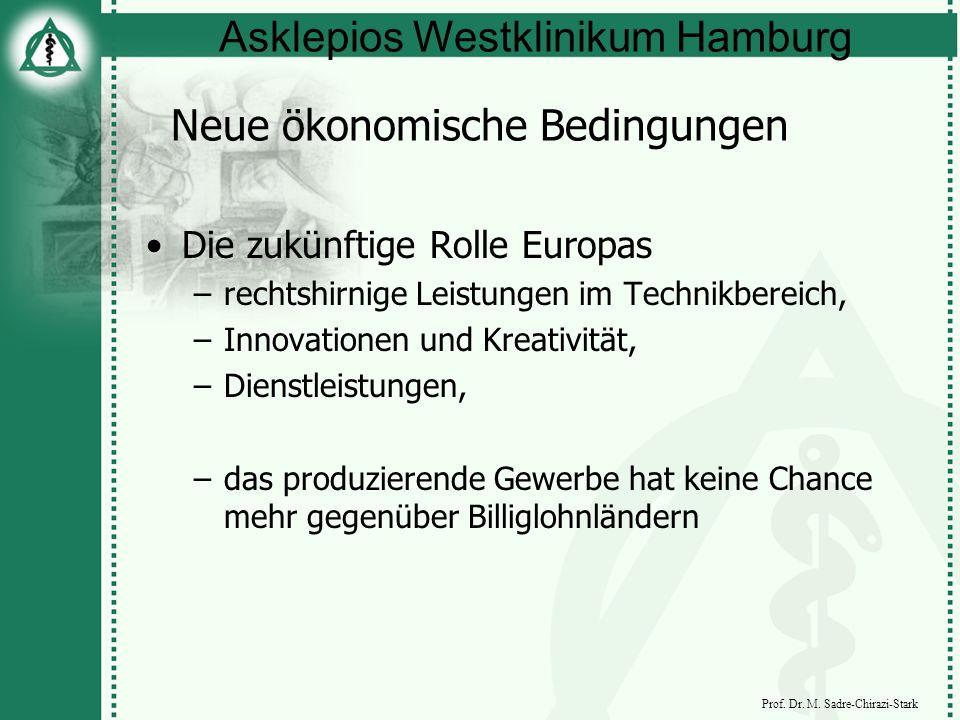 Asklepios Westklinikum Hamburg Prof. Dr. M. Sadre-Chirazi-Stark Neue ökonomische Bedingungen Die zukünftige Rolle Europas –rechtshirnige Leistungen im