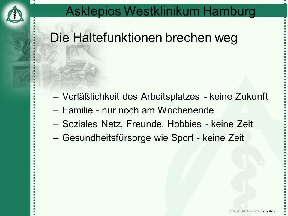 Asklepios Westklinikum Hamburg Prof. Dr. M. Sadre-Chirazi-Stark Die Haltefunktionen brechen weg –Verläßlichkeit des Arbeitsplatzes - keine Zukunft –Fa