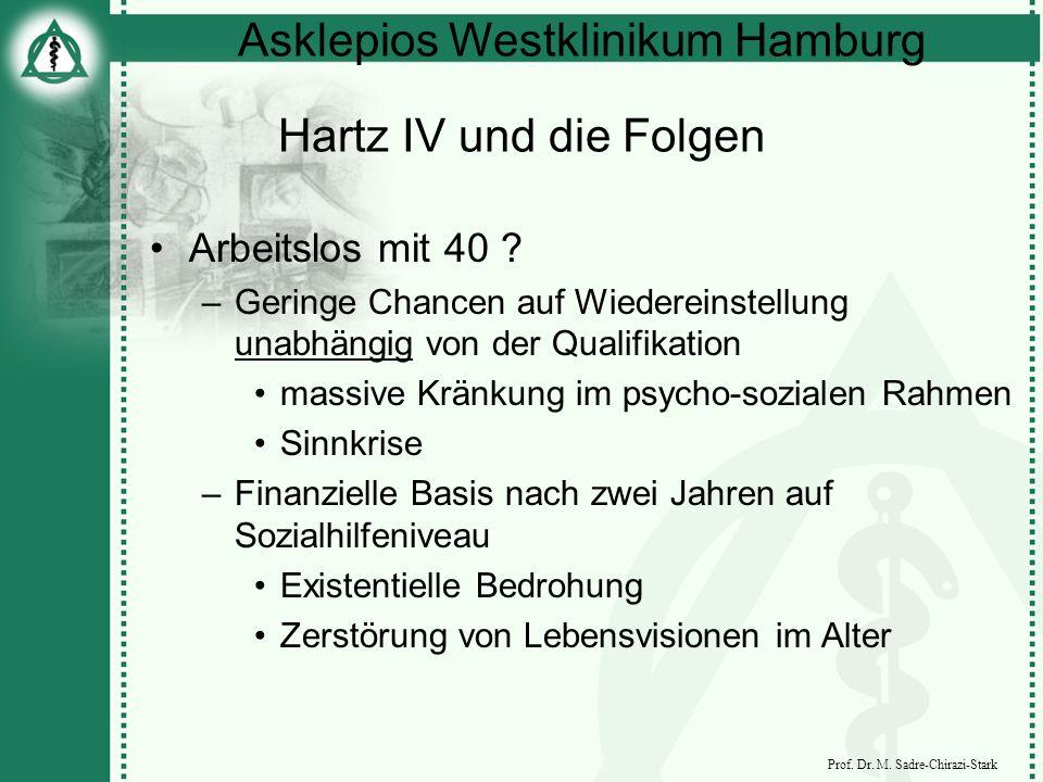 Asklepios Westklinikum Hamburg Prof. Dr. M. Sadre-Chirazi-Stark Hartz IV und die Folgen Arbeitslos mit 40 ? –Geringe Chancen auf Wiedereinstellung una