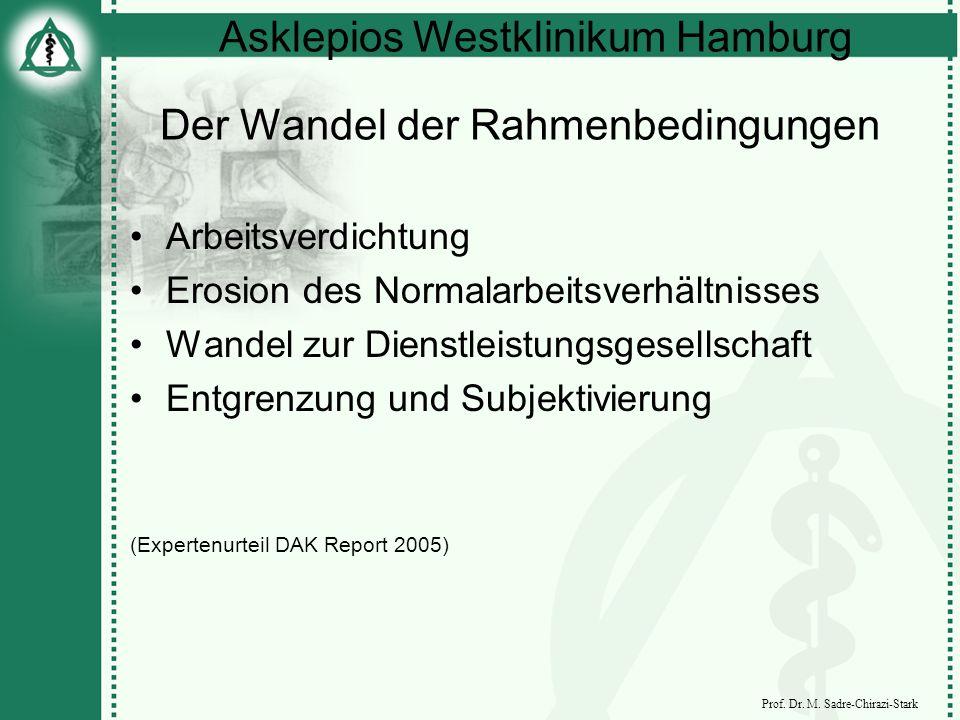 Asklepios Westklinikum Hamburg Prof. Dr. M. Sadre-Chirazi-Stark Der Wandel der Rahmenbedingungen Arbeitsverdichtung Erosion des Normalarbeitsverhältni