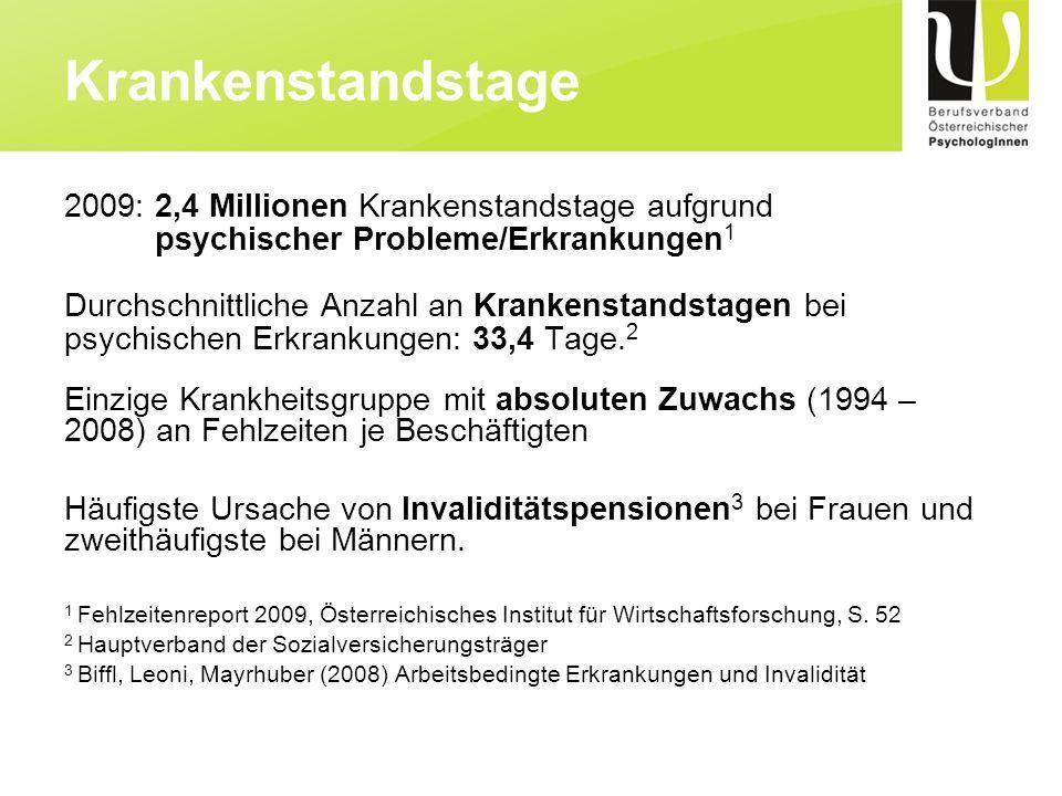 2009: 2,4 Millionen Krankenstandstage aufgrund psychischer Probleme/Erkrankungen 1 Durchschnittliche Anzahl an Krankenstandstagen bei psychischen Erkr