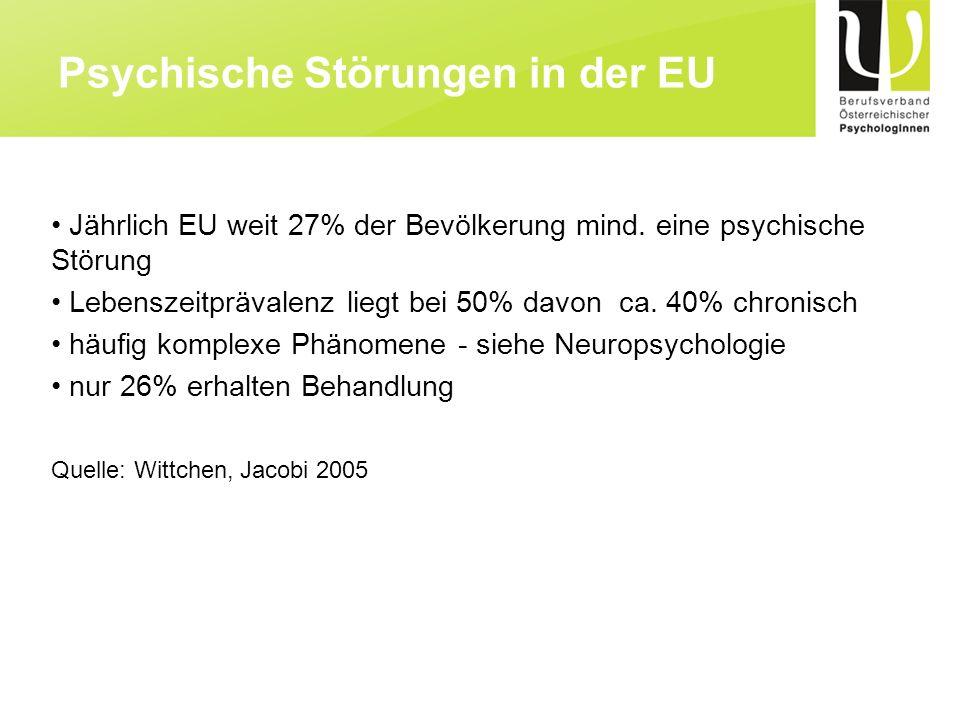 Psychische Störungen in der EU Jährlich EU weit 27% der Bevölkerung mind. eine psychische Störung Lebenszeitprävalenz liegt bei 50% davon ca. 40% chro