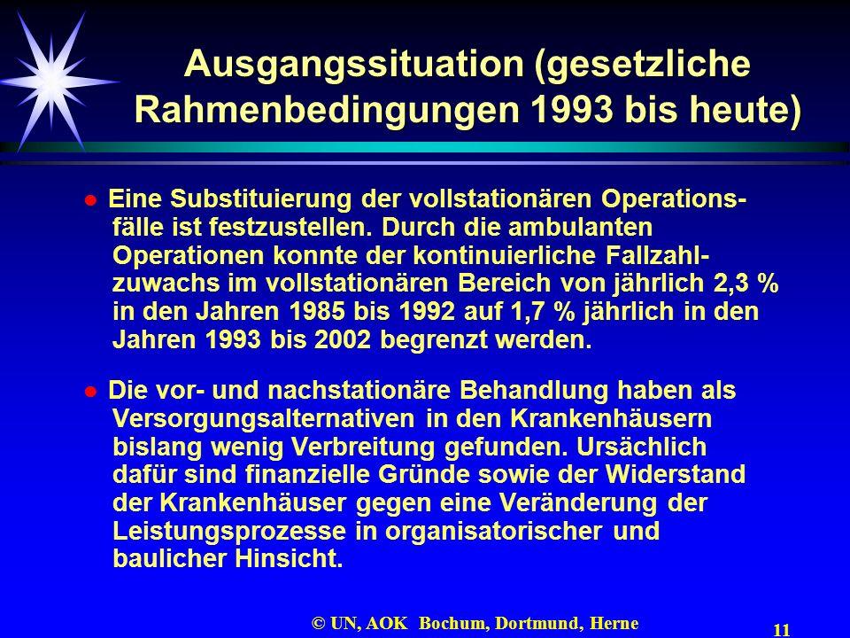 11 © UN, AOK Bochum, Dortmund, Herne Ausgangssituation (gesetzliche Rahmenbedingungen 1993 bis heute) Eine Substituierung der vollstationären Operatio