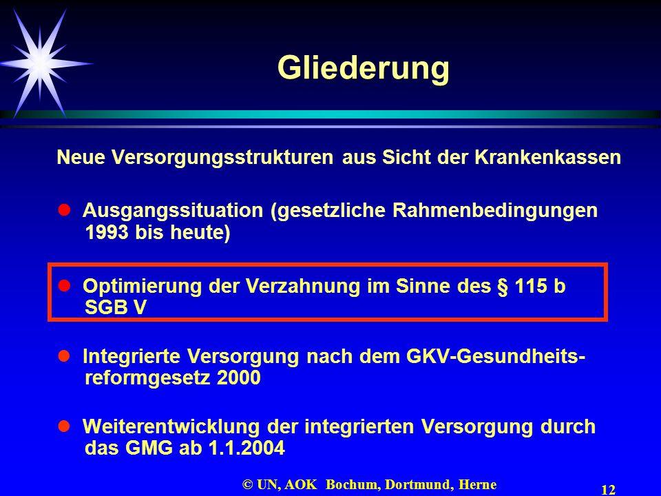 12 © UN, AOK Bochum, Dortmund, Herne Gliederung Neue Versorgungsstrukturen aus Sicht der Krankenkassen Ausgangssituation (gesetzliche Rahmenbedingunge