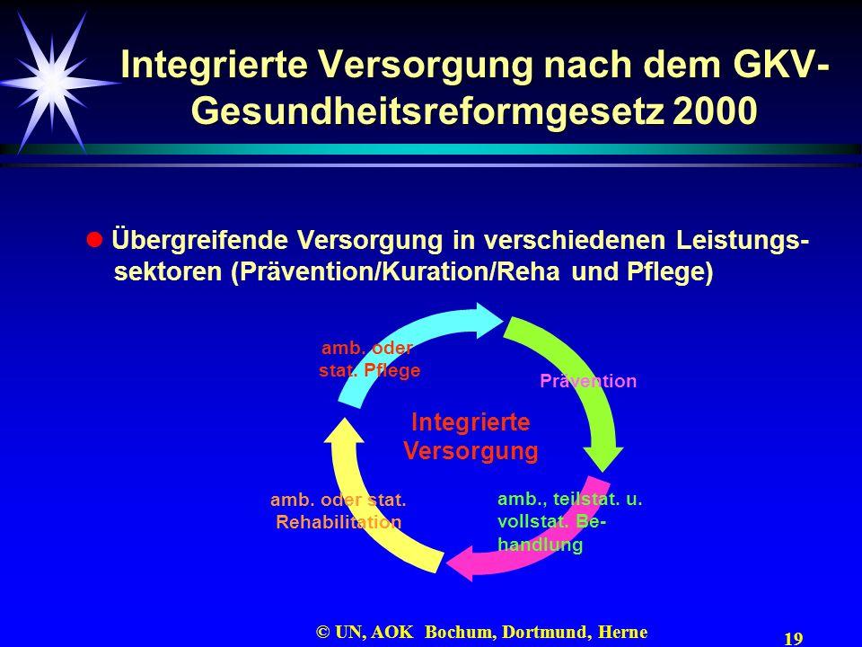 19 © UN, AOK Bochum, Dortmund, Herne Integrierte Versorgung nach dem GKV- Gesundheitsreformgesetz 2000 Übergreifende Versorgung in verschiedenen Leist