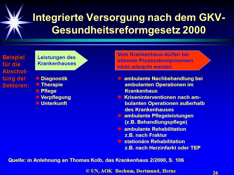 26 © UN, AOK Bochum, Dortmund, Herne Integrierte Versorgung nach dem GKV- Gesundheitsreformgesetz 2000 Leistungen des Krankenhauses Diagnostik Therapi