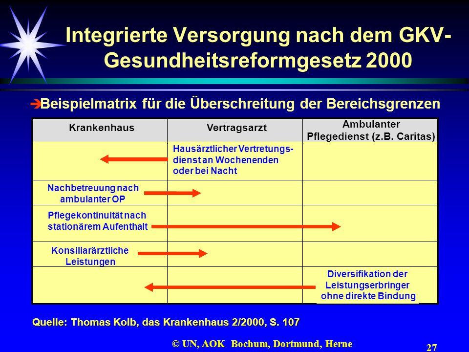 27 © UN, AOK Bochum, Dortmund, Herne KrankenhausVertragsarzt Ambulanter Pflegedienst (z.B. Caritas) Integrierte Versorgung nach dem GKV- Gesundheitsre