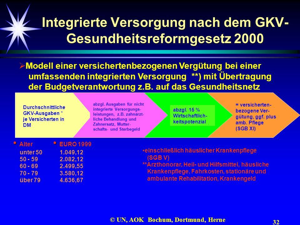 32 © UN, AOK Bochum, Dortmund, Herne Integrierte Versorgung nach dem GKV- Gesundheitsreformgesetz 2000 Modell einer versichertenbezogenen Vergütung be