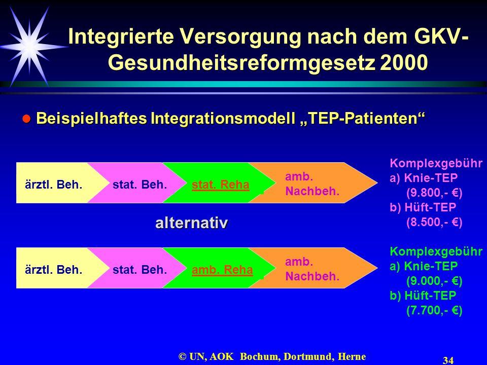 34 © UN, AOK Bochum, Dortmund, Herne Integrierte Versorgung nach dem GKV- Gesundheitsreformgesetz 2000 Beispielhaftes Integrationsmodell TEP-Patienten