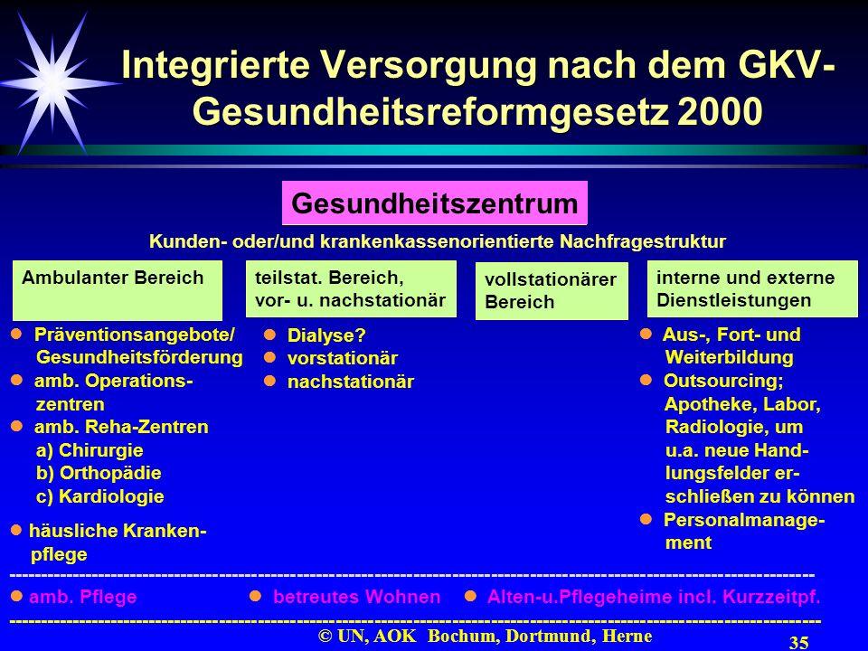35 © UN, AOK Bochum, Dortmund, Herne Integrierte Versorgung nach dem GKV- Gesundheitsreformgesetz 2000 Kunden- oder/und krankenkassenorientierte Nachf