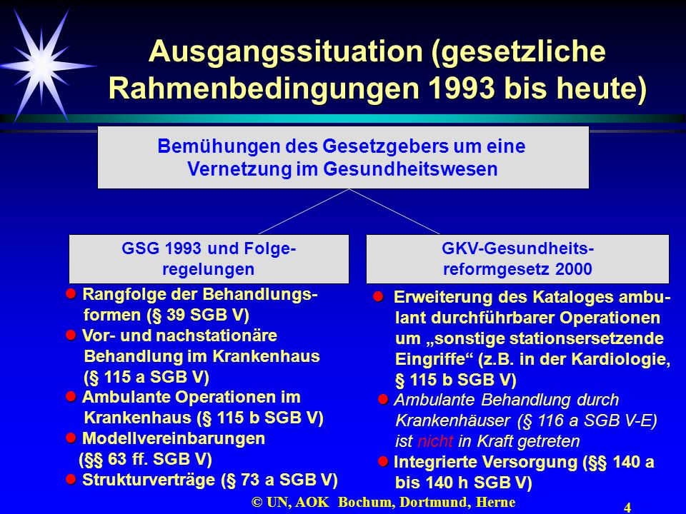4 © UN, AOK Bochum, Dortmund, Herne Ausgangssituation (gesetzliche Rahmenbedingungen 1993 bis heute) Bemühungen des Gesetzgebers um eine Vernetzung im