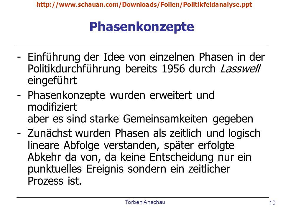 Torben Anschau http://www.schauan.com/Downloads/Folien/Politikfeldanalyse.ppt 10 Phasenkonzepte -Einführung der Idee von einzelnen Phasen in der Polit