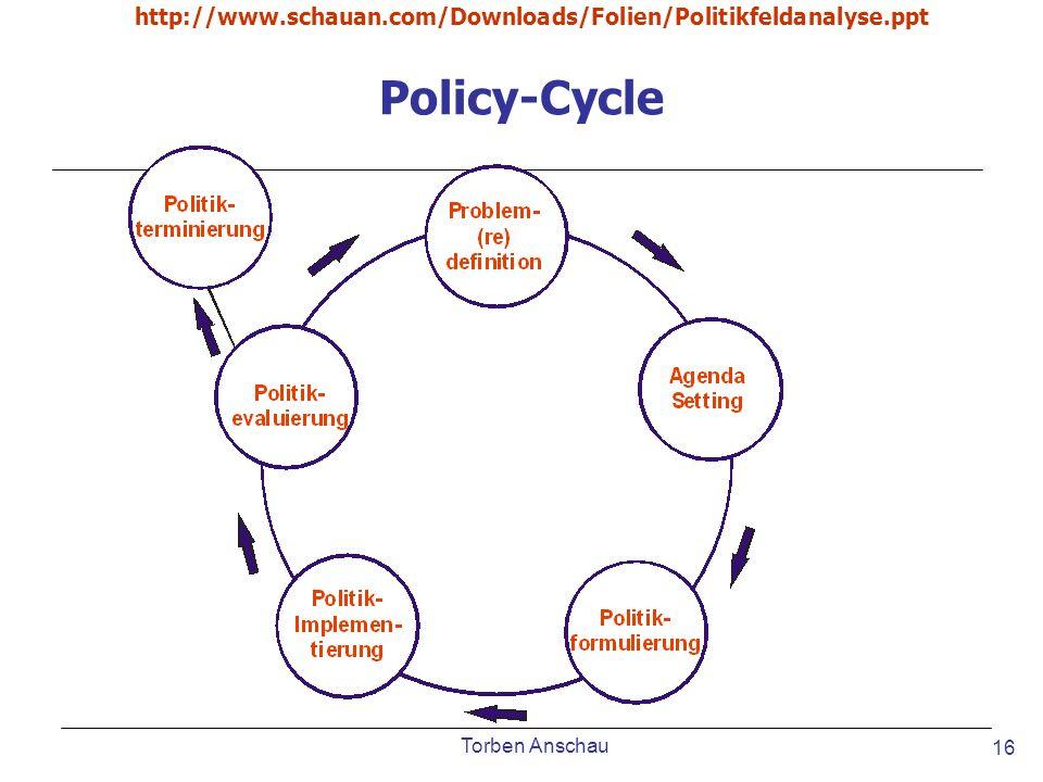 Torben Anschau http://www.schauan.com/Downloads/Folien/Politikfeldanalyse.ppt 16 Policy-Cycle