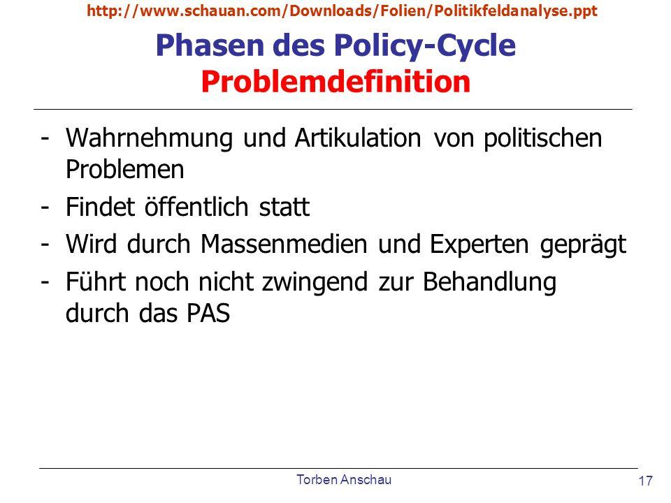 Torben Anschau http://www.schauan.com/Downloads/Folien/Politikfeldanalyse.ppt 17 Phasen des Policy-Cycle Problemdefinition -Wahrnehmung und Artikulati
