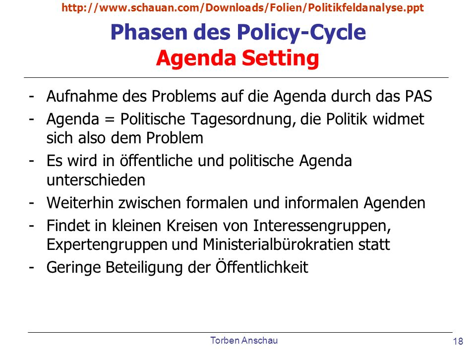 Torben Anschau http://www.schauan.com/Downloads/Folien/Politikfeldanalyse.ppt 18 Phasen des Policy-Cycle Agenda Setting -Aufnahme des Problems auf die