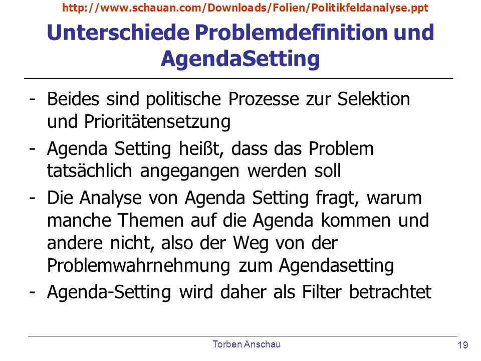 Torben Anschau http://www.schauan.com/Downloads/Folien/Politikfeldanalyse.ppt 19 Unterschiede Problemdefinition und AgendaSetting -Beides sind politis