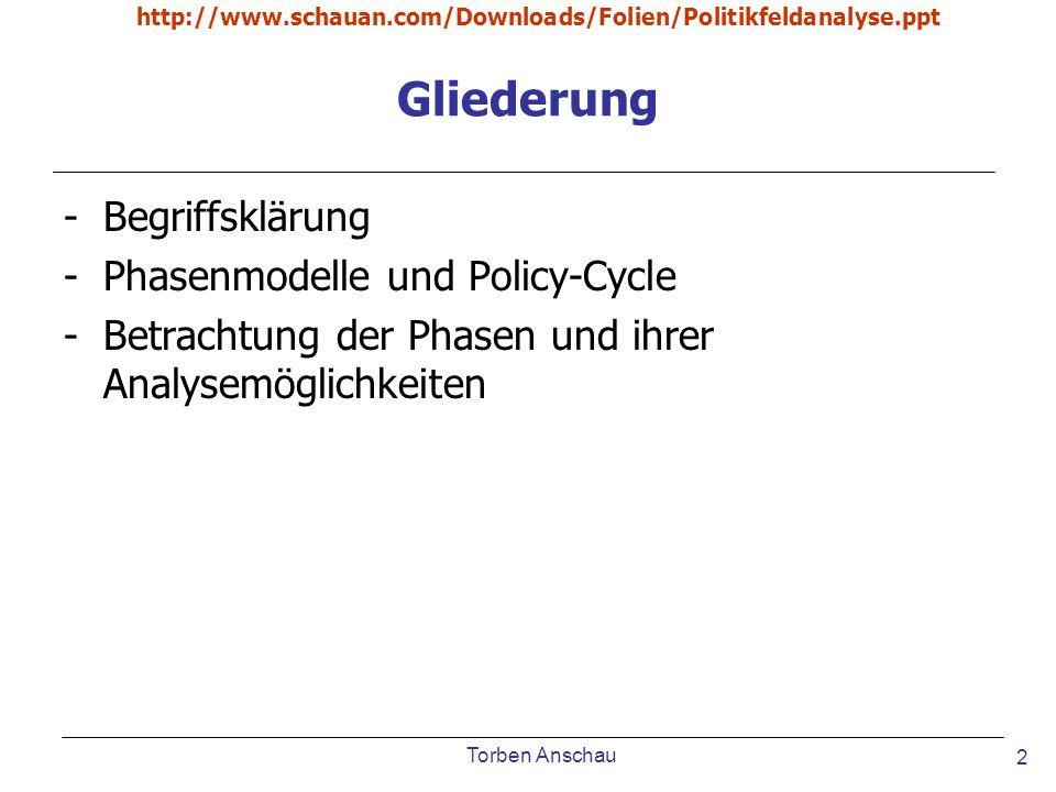 Torben Anschau http://www.schauan.com/Downloads/Folien/Politikfeldanalyse.ppt 2 Gliederung -Begriffsklärung -Phasenmodelle und Policy-Cycle -Betrachtu