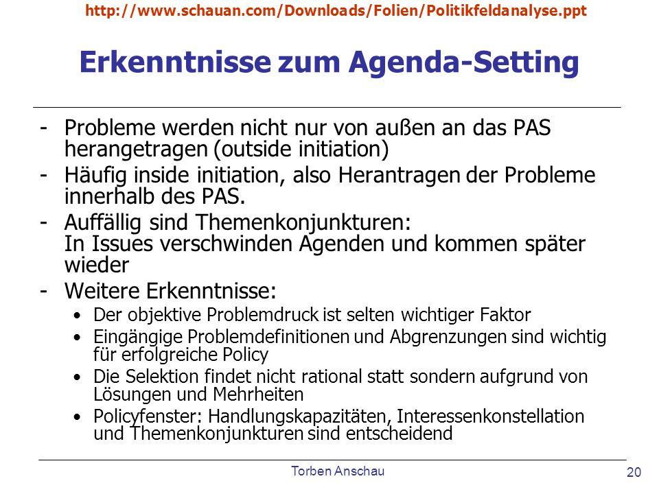 Torben Anschau http://www.schauan.com/Downloads/Folien/Politikfeldanalyse.ppt 20 Erkenntnisse zum Agenda-Setting -Probleme werden nicht nur von außen