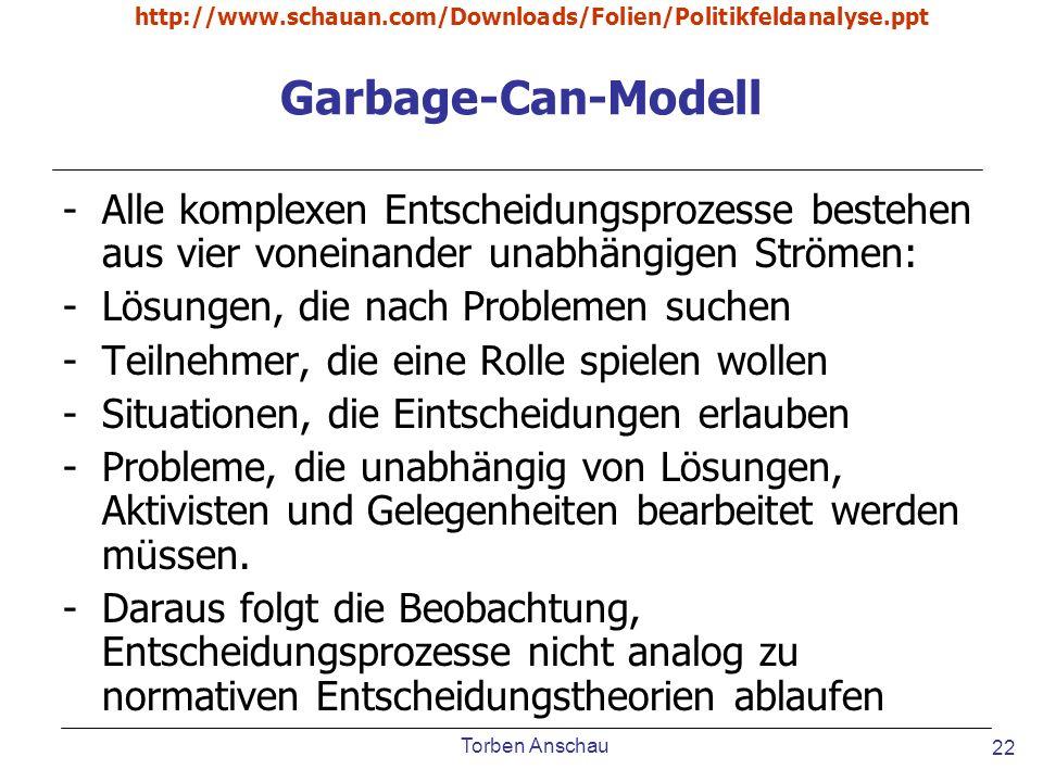 Torben Anschau http://www.schauan.com/Downloads/Folien/Politikfeldanalyse.ppt 22 Garbage-Can-Modell -Alle komplexen Entscheidungsprozesse bestehen aus