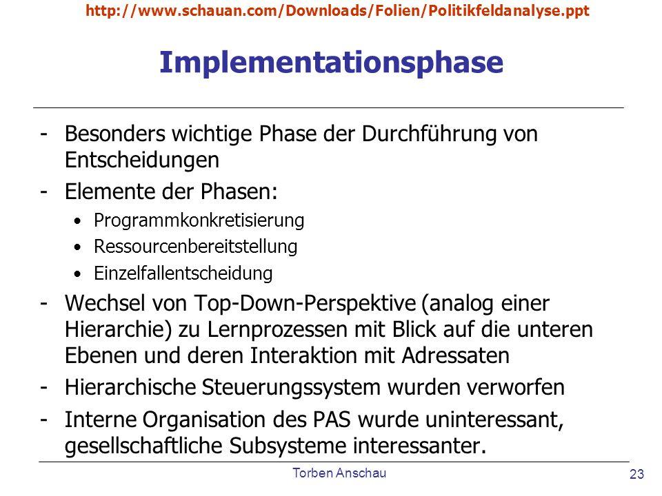 Torben Anschau http://www.schauan.com/Downloads/Folien/Politikfeldanalyse.ppt 23 Implementationsphase -Besonders wichtige Phase der Durchführung von E